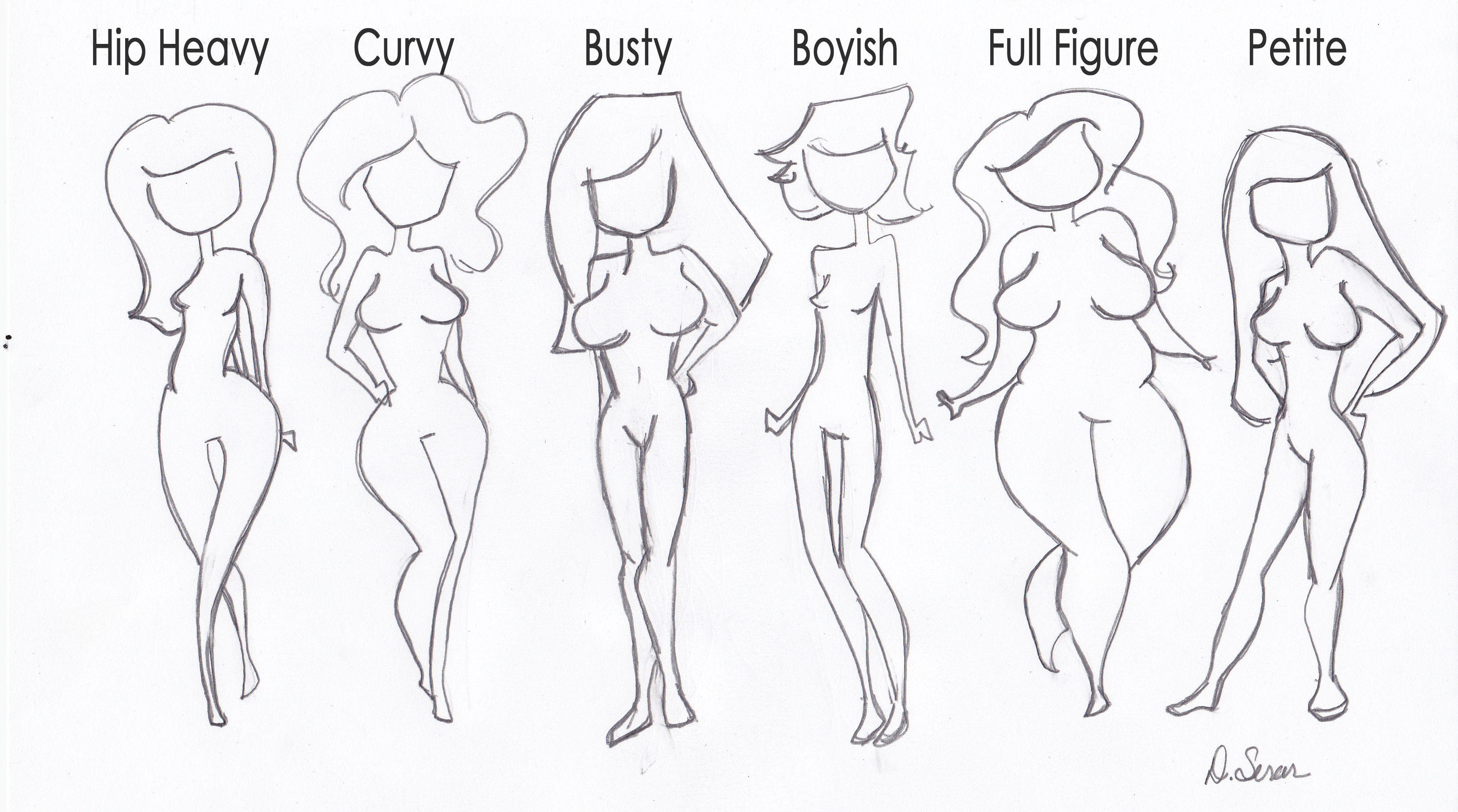 My rendition of common body shapes