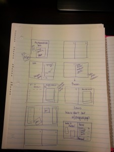 After making a list of what I wanted to track and include, I laid out how I wanted the book to look.